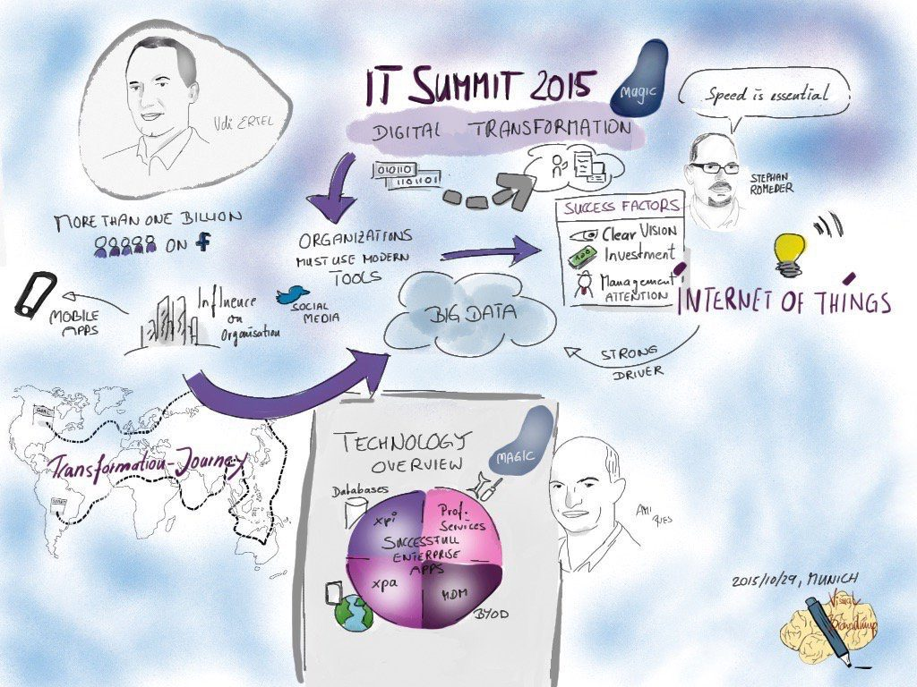 Ict summit 2015