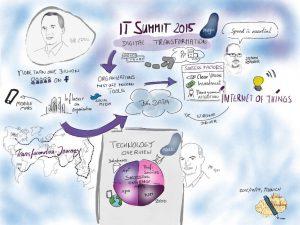Ict summit 2015