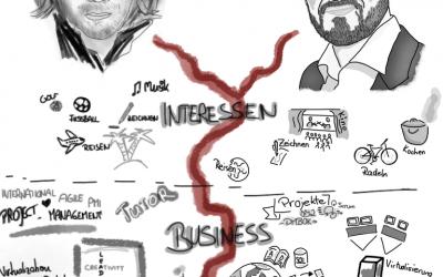 KICKSTART: Die Zukunft der Projektarbeit – Visual Braindump